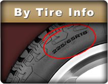 Get to know the tire size by information on the tire.